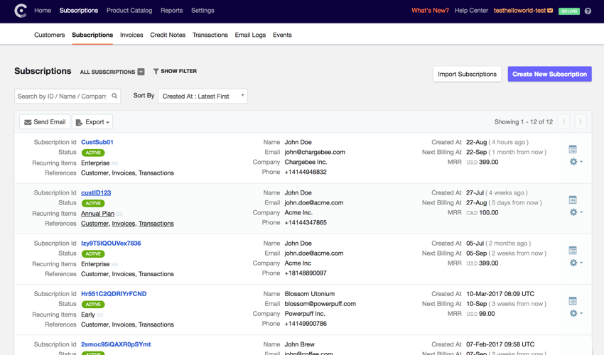 Webpage screenshot example of chargebee integration dashboard showing subscription plans and details